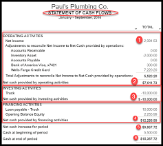 cash flow statements how to run a statement of cash flows in quickbooks online