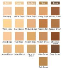 Dermablend Professional Cover Creme 21 Shades Skin Color