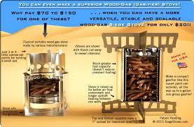 wood gas stove decoration woodburner