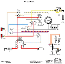wiring diagram for cub cadet rzt 50 the wiring diagram rzt cub cadet wiring diagram nilza wiring diagram
