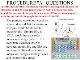 THE VARIATION OF ATOMIC PROPERTIES - ppt download