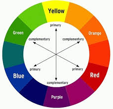 Hair Color Wheel Chart Facts About Color Wheel Makeup Chart Explained Pay Good