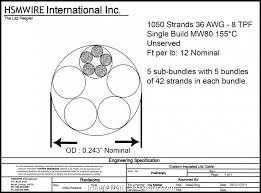 Steel Wire Gauge To Mm Best Awg Nema Magnet Wire Metric