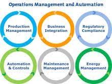 best operations management assignment help images are you searching operations management assignment help just us on