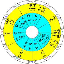Lottery Winners Astrology Charts Money Wealth And Astrology Modern Vedic Astrology