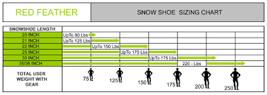 Red Feather Y22 Youth Snowshoe