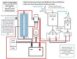 wiring diagram three phase 10kw 10000wrid tie solar inverter medium size of wiring diagram wiring diagram on wind turbine grid tie inverter schematicuit image