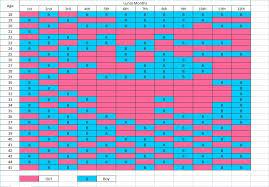 Chinese Baby Gender Predictor Chart 2017 59 Bright Chinese Birth Chart Boy Or Girl Calculator