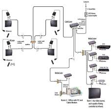 wiring house for satellite tv solidfonts wiring diagram for cable tv diagrams and schematics