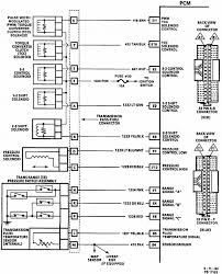 wiring diagram for a gm 4l60e transmission the wiring diagram gm 1500 i have a 97 chevy pickup 4l60e no 1st gear starts wiring · 700r4 wiring diagram 4 pin