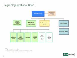 Barclays Organizational Structure Insurance Pany
