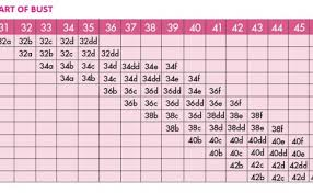 Justice Bra Size Chart How To Measure Your Bra Size Encomium Magazine
