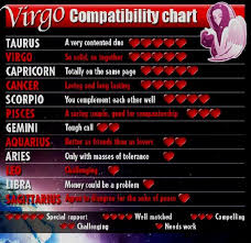 Numerology Love Compatibility Chart Numerology Love Compatibility Chart Numerology Love Chart