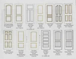 Interior Door Styles For Homes