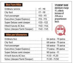 Odisha Bus Fare Chart Kerala Cabinet To Decide On Bus Fare Hike Today Minimum