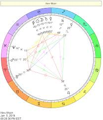 Solar Eclipse Natal Chart Solar Eclipse In Capricorn January 5 2019 Astrological