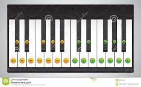 Piano Keys Chart Piano Keys Chart Stock Vector Illustration Of Keys Symbol