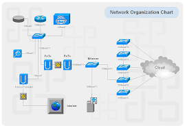 network diagram cisco example template sample Phone Network Wiring Diagrams at Example Of Network Wiring Diagram