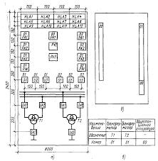 Проектирование электроснабжения ремонтно механического цеха Рисунок 3 3 Вид панели с фасадной о и монтажной б сторон и перечень монтажных единиц в на чертеже общего вида панели управления