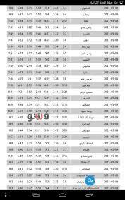 موعد آذان المغرب الأحد 09-5-2021 فى مصر