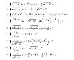 Index Table Of Integrals Forms Containing Radical Expressions