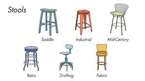 types of living room furniture. Kinds Of Stools Types Living Room Furniture U