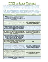 scientific article review zeolite