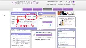 How To Redeem Your Loyalty Reward Points With Doterra Team Mle