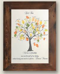 in july of last year we made the decision to use one of your trees at our dad s celebration of life it was a diffe use for your tree