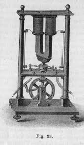 first electric motor invented by michael faraday.  Motor Pixiiu0027s Dynamo 1832 With First Electric Motor Invented By Michael Faraday