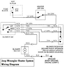 car heater wiring diagram car wiring diagrams online jeep wrangler heater system wiring diagram
