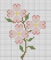 Cross Stitch Flower Patterns Custom Cross Stitch Pattern Website Dog Wood Flowers I Could Use The Grid