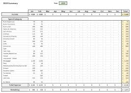 Year Budget Spreadsheet An Automated Budget Spreadsheet In Excel Young Adult Money