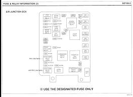 2006 kia spectra5 fuse box diagram vehiclepad 2006 kia spectra kia spectra5 fuse box location kia home wiring diagrams