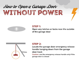how to manually open a garage doorOpen Electric Garage Door Manually From Outside  Wageuzi