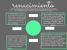 mapa conceptual del renacimiento por
