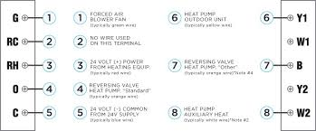 wiring guide luxgeo Ruud Thermostat Wiring Diagram for all heat pump configurations, please ensure you reposition the yellow y1 w1 shorting cap so that it is cover both pins on the back of the thermostat ruud heat pump thermostat wiring diagram