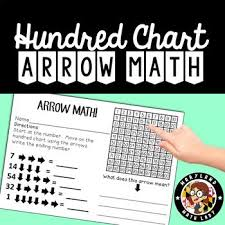 One Hundred Chart Interactive Arrow Math Addition And Subtraction On A Hundred Chart 1st