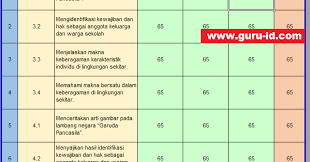 We did not find results for: Aplikasi Hitung Kbm Kkm Kurikulum 2013 Otomatis Untuk Sd Info Pendidikan Terbaru