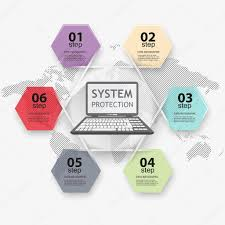 Chart Protection Of Computer System Stock Vector