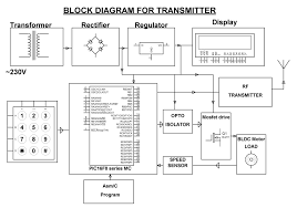 wiring diagram explanation wiring image wiring diagram microcontroller block diagram explanation the wiring diagram on wiring diagram explanation