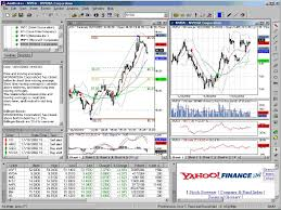 Chart Analysis Software Technical Analysis Software Solutions Provider Developer