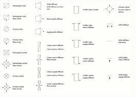 hvac drawing symbols the wiring diagram how to create a hvac plan hvac business plan create floor wiring diagram