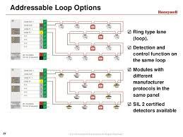 simplex fire alarm wiring diagrams wiring schematics and wiring fire alarm wiring diagram addressable at Fire Alarm Panel Wiring Diagram