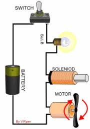 series circuits eventually each component will fail to work as too much current is being drained from the circuit