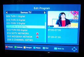 Berikut ini daftar siaran tv digital untuk seluruh wilayah indonesia, jika kamu tinggal di lokasi kabupaten maka arahkan antena uhf ke kota terdekat. Daftar Stasiun Tv Digital Wilayah Cirebon Subbastian Daftar Kota Kota Di Indonesia Yang Sudah Siaran Tv Digital Dvb T2 Digital Transmitter Tanpa Mux Siaran Single On Air Lasrecetasdelgourmet