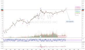 Zpas Stock Price Today