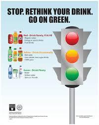 Traffic Light Food Chart Red Light Yellow Light Green Light Food Chart For A