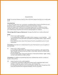 informative essay outline art resume examples informative essay outline informative speech outline 3 728
