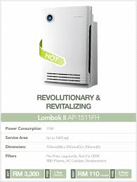 coway air purifier review.  Coway Coway Air Purifier Lombok 2 AP1511FHE Review  With W